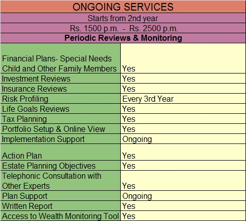Ongoing Services